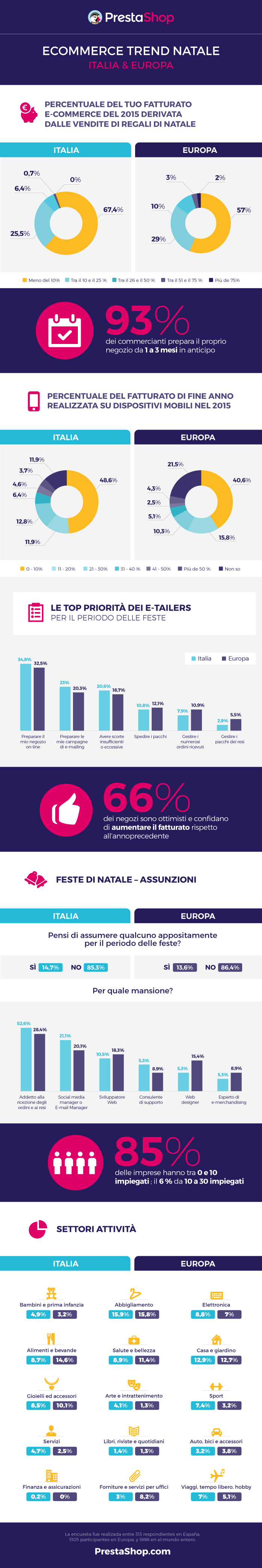 infographie_IT